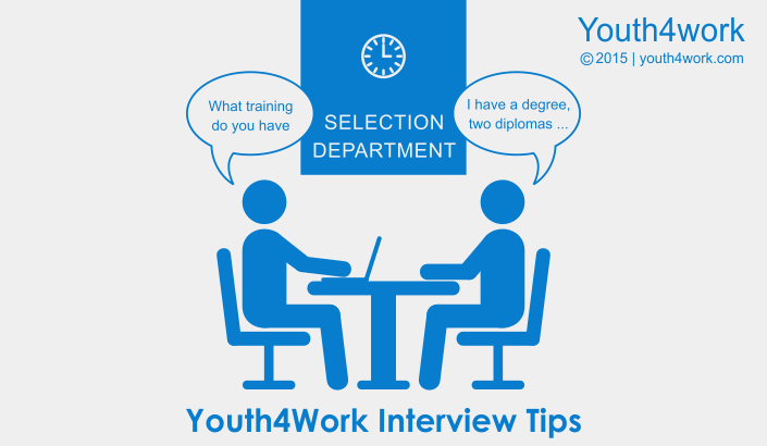 Youth4work Interview Tips